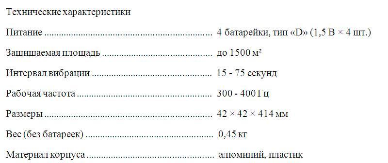 Отпугиватель кротов Экоснайпер LS-997R